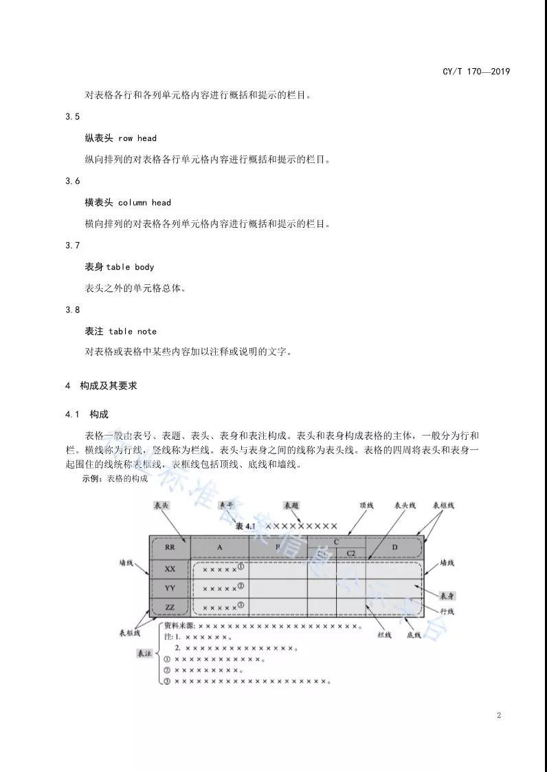 學術出版表格新標準規范